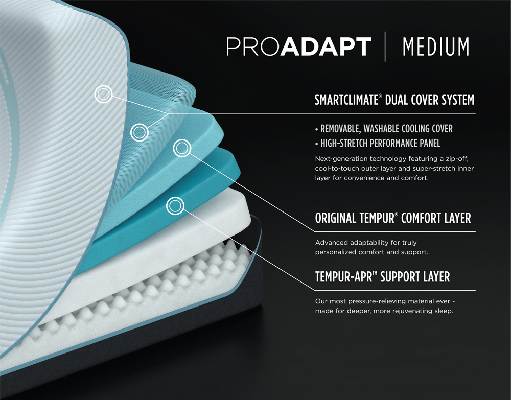 Tempur Pedic ProAdapt Medium Benefits